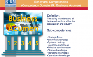 SHRM Business Acumen Slide