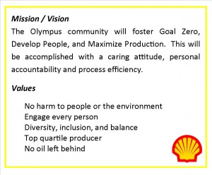 Shell Mission Values